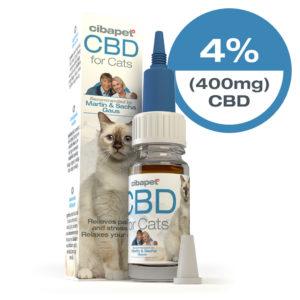 CBD olie kat 4% - Cibapet